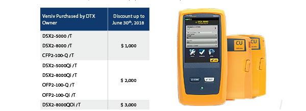 versiv purchased DTX owner: DSX2-5000/T, DSX2-8000/T, CFP2-100-Q/T - Discount up to june 30,2018 - 1,000$, DSX2-5000Qi/T, DSX2-8000Qi/T, OFP2-100-Q/T, OFP2-100-Qi/T - Discount up to june 30,2018 - 2,000$, DSX2-8000QOi/T. Discount up to june 30,2018 - 3,000$