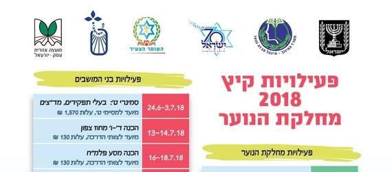 פעילויות הקיץ של נוער עמק יזרעאל